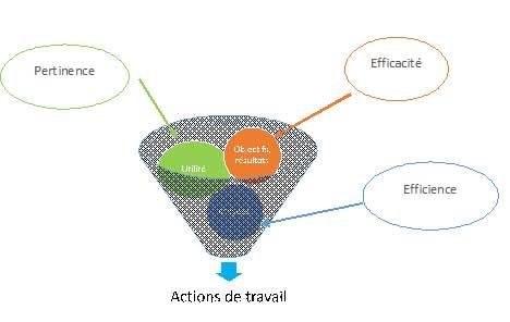 QVT schema 03